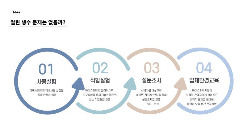 리빙랩 사업소개_5.png