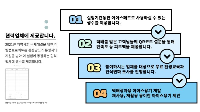 리빙랩 사업소개_4.png